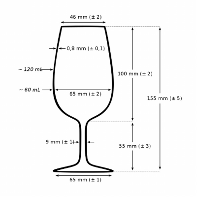 Wine Shape INAO