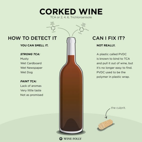 How to know if a wine is corked